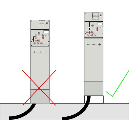 Raise the RMU to provide straight entry of cables