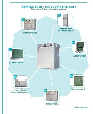 Siemens 8DJH RMU brochure